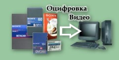 Оцифровка видео c кассет VHS, SVHS, Video8, Hi8, Digital8, miniDV, DV, DVCAM, Betacam SP